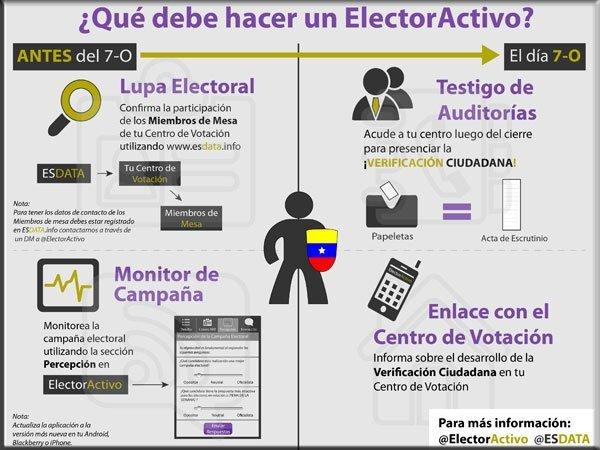 Cómo monitorear las elecciones de Venezuela desde el celular