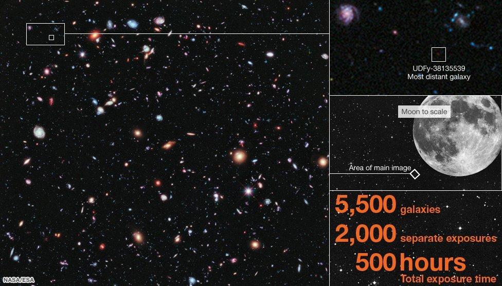 Captan túnel del tiempo en el espacio