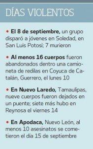 Dejan 17 cuerpos abandonados en Jalisco
