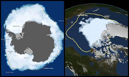 El Ártico disminuye y la Antártida se expande