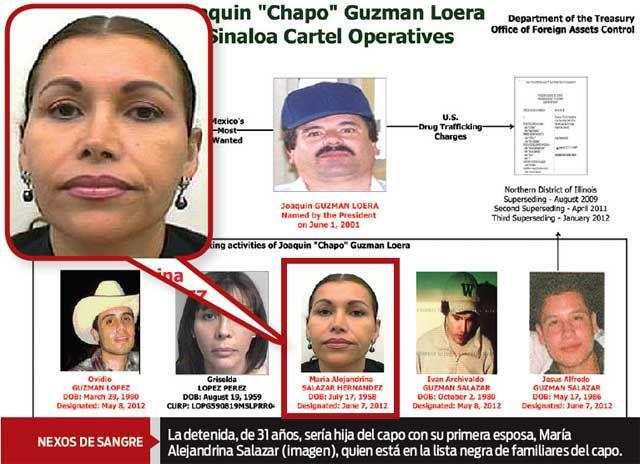 Detienen a la supuesta hija de 'El Chapo' Guzmán en EU