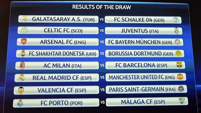 Calendario octavos de final de la Champions League