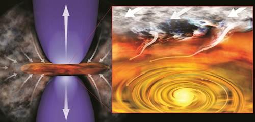 Impactante: Observación del nacimiento de un Sistema Solar