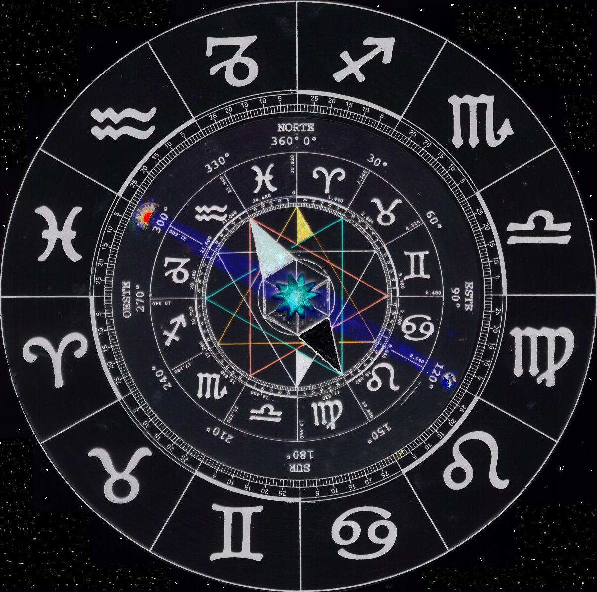 Cómo influye en tu personalidad el planeta regente de tu signo