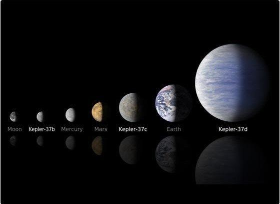 Éste es el planeta más pequeño del Universo