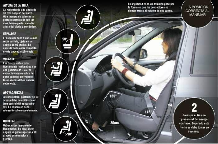 Problemas en la salud por conducir mal sentado