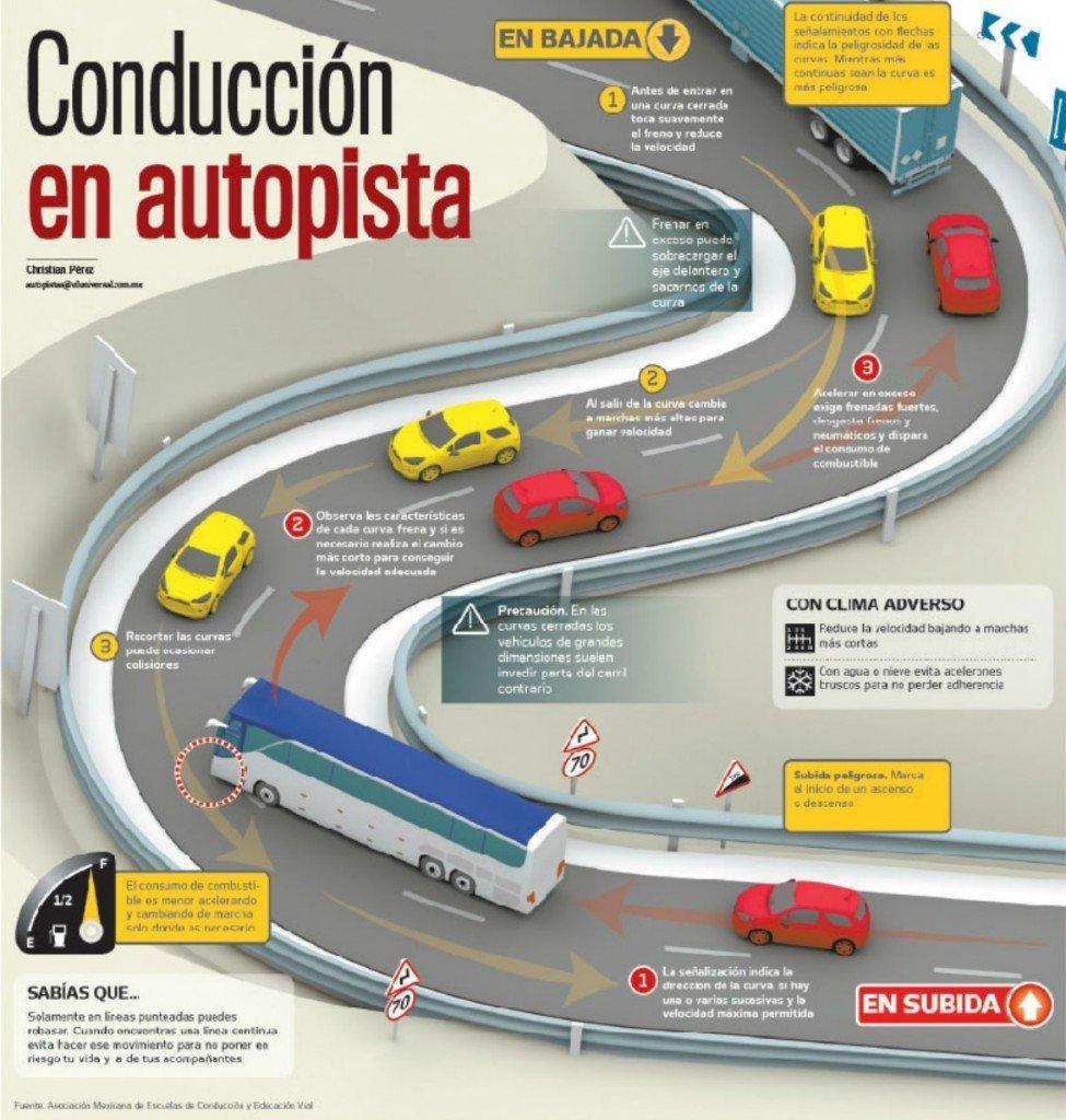 Cómo minimizar los riesgos en carreteras de alto riesgo