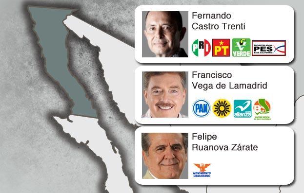 Conoce a los candidatos a gobernador en Baja California