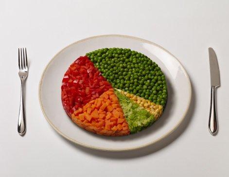 Qué comer en la oficina para perder peso