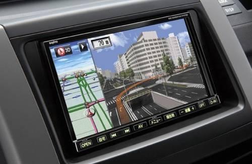 El GPS y su utilidad